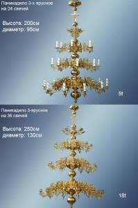 bolshoe-panikadilo-5-18t