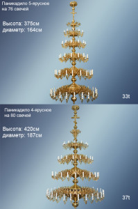 panikadila-hramovue-33-37t